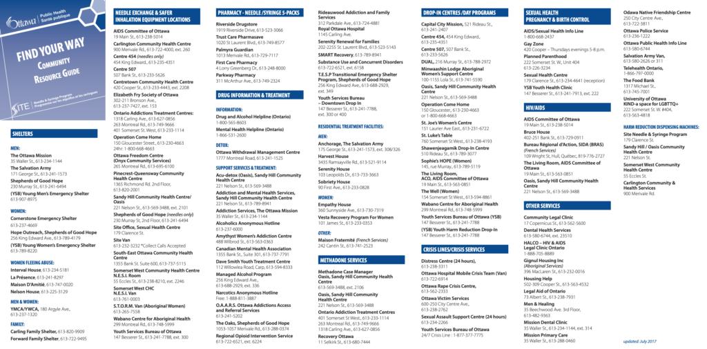 Ottawa Public Health Resource Guide